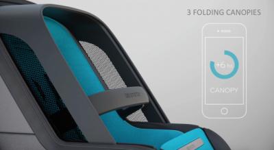 smartbe smart stroller canopy