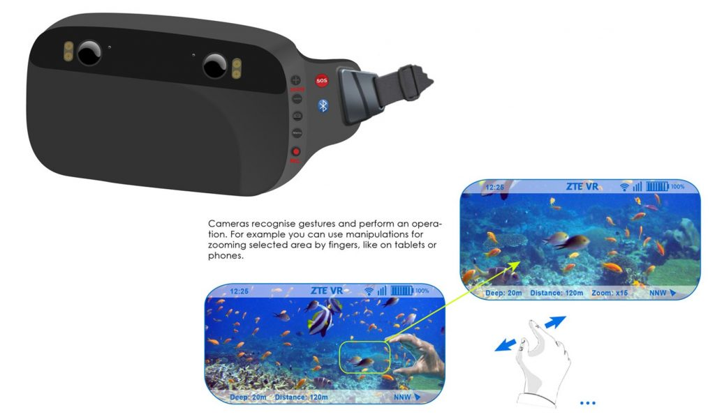 virtual reality diving mask for the ZTE smartphone