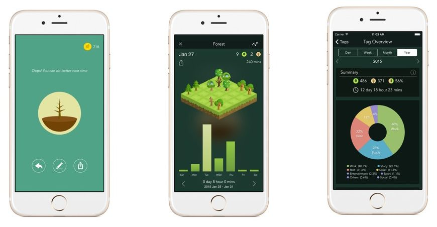 Forest productivity app screenshots