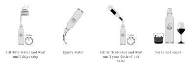 the oak bottle how to