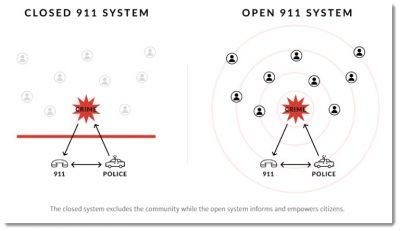 vigilanteopensystem
