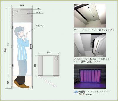office smoking booth japan ryonetsu