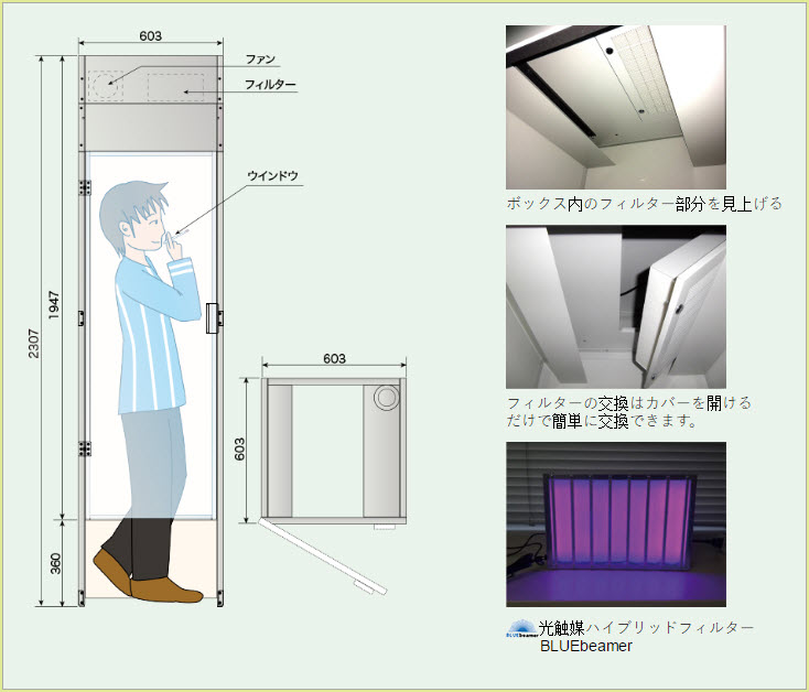 how smoking booths from Japan's Ryonetsu work