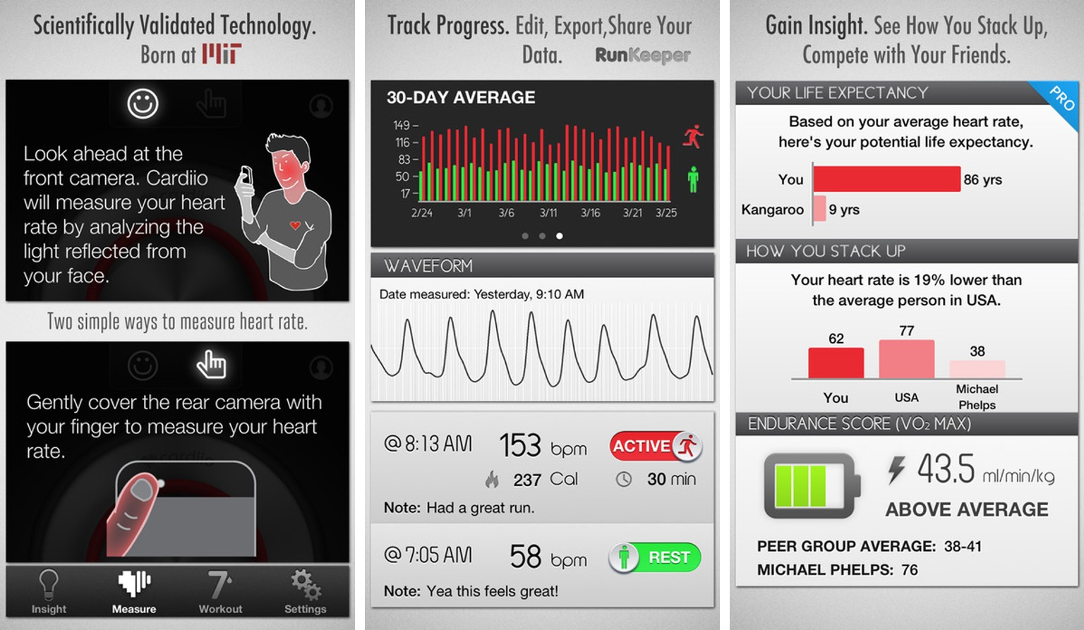 cardiio heart monitoring app