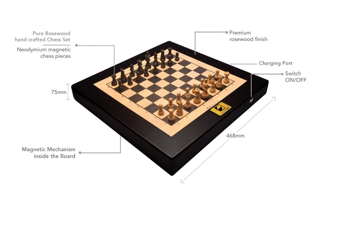features of the robotic chessboard from Square Off