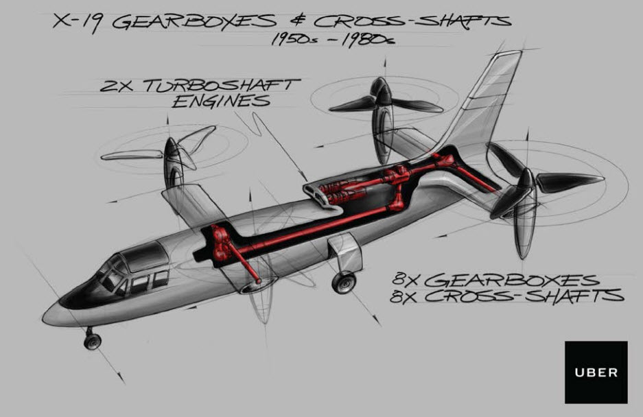 helicopter airplane hybrid drawing as Uber flying car