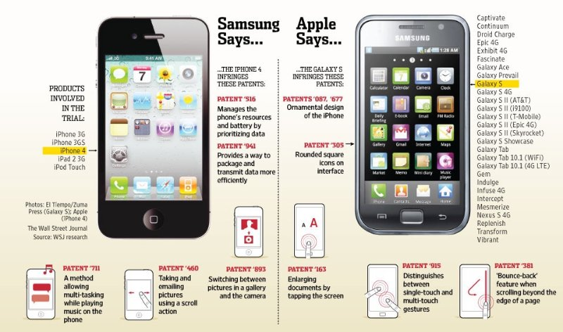 samsung apple patent infringement