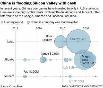 China Silicon Valley Cash