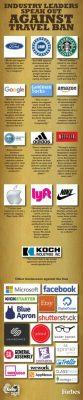 companies muslim ban