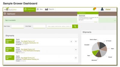 ProducePay Online Dashboard