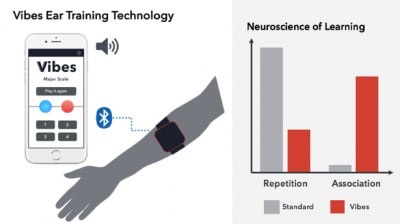 Learn to Play the Guitar Using Neuroscience Research With This Wearable