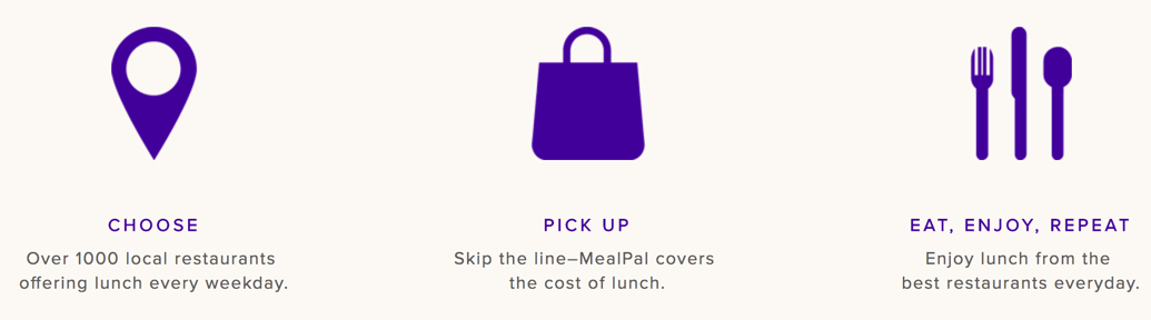 mealpal mealpass how it works